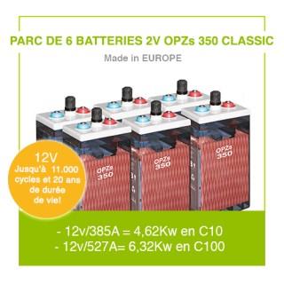 Batterie lithium LiFeP04 Smart BMS 12,8V 100Ah Panel Solaire